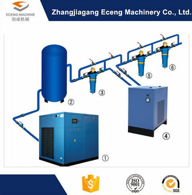China Blue Air Compressor Machine , Environmental Protection 2 Stage Air Compressor  factory
